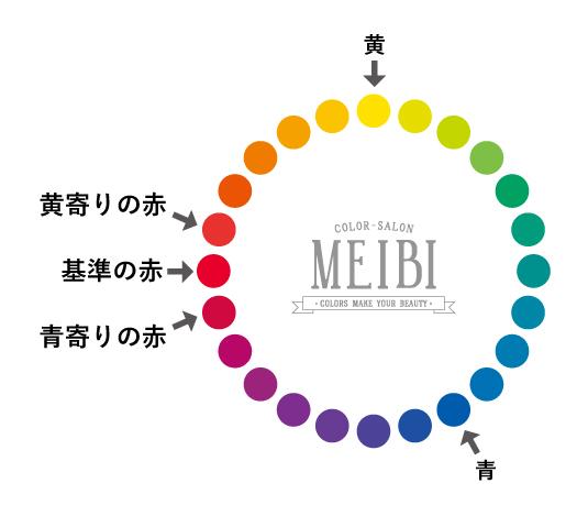 MEIBI